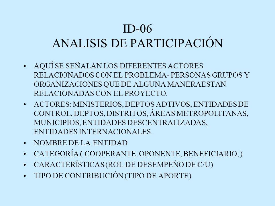ID-06 ANALISIS DE PARTICIPACIÓN AQUÍ SE SEÑALAN LOS DIFERENTES ACTORES RELACIONADOS CON EL PROBLEMA- PERSONAS GRUPOS Y ORGANIZACIONES QUE DE ALGUNA MANERAESTAN RELACIONADAS CON EL PROYECTO.