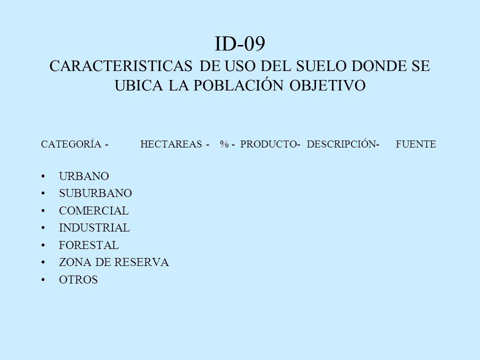 ID-09 CARACTERISTICAS DE USO DEL SUELO DONDE SE UBICA LA POBLACIÓN OBJETIVO CATEGORÍA - HECTAREAS - % - PRODUCTO- DESCRIPCIÓN- FUENTE URBANO SUBURBANO COMERCIAL INDUSTRIAL FORESTAL ZONA DE RESERVA OTROS