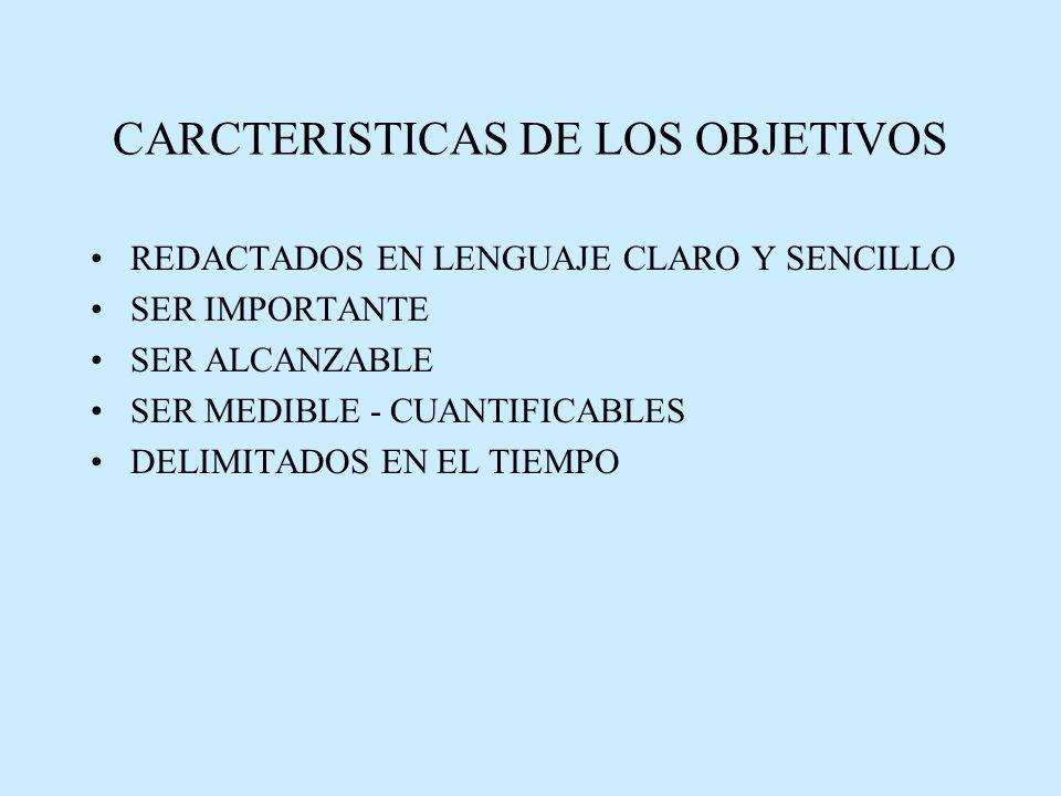 CARCTERISTICAS DE LOS OBJETIVOS REDACTADOS EN LENGUAJE CLARO Y SENCILLO SER IMPORTANTE SER ALCANZABLE SER MEDIBLE - CUANTIFICABLES DELIMITADOS EN EL TIEMPO