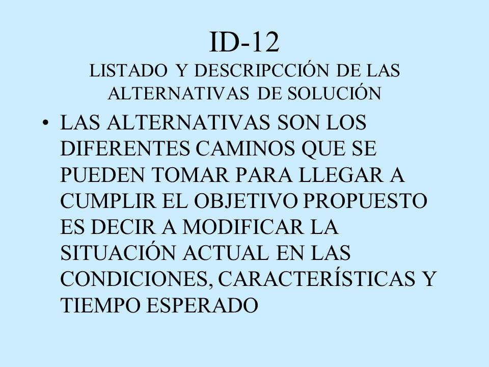 ID-12 LISTADO Y DESCRIPCCIÓN DE LAS ALTERNATIVAS DE SOLUCIÓN LAS ALTERNATIVAS SON LOS DIFERENTES CAMINOS QUE SE PUEDEN TOMAR PARA LLEGAR A CUMPLIR EL OBJETIVO PROPUESTO ES DECIR A MODIFICAR LA SITUACIÓN ACTUAL EN LAS CONDICIONES, CARACTERÍSTICAS Y TIEMPO ESPERADO
