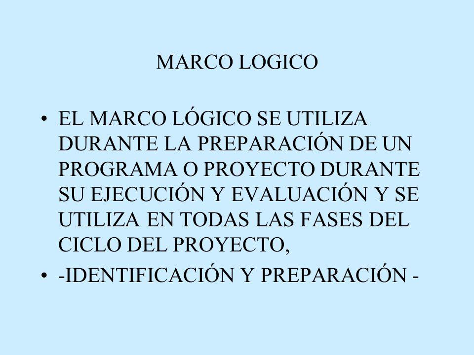 MARCO LOGICO EL MARCO LÓGICO SE UTILIZA DURANTE LA PREPARACIÓN DE UN PROGRAMA O PROYECTO DURANTE SU EJECUCIÓN Y EVALUACIÓN Y SE UTILIZA EN TODAS LAS FASES DEL CICLO DEL PROYECTO, -IDENTIFICACIÓN Y PREPARACIÓN -
