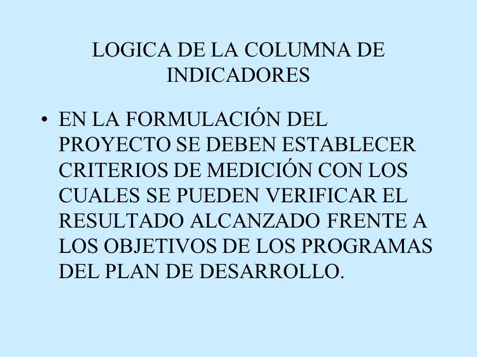 LOGICA DE LA COLUMNA DE INDICADORES EN LA FORMULACIÓN DEL PROYECTO SE DEBEN ESTABLECER CRITERIOS DE MEDICIÓN CON LOS CUALES SE PUEDEN VERIFICAR EL RESULTADO ALCANZADO FRENTE A LOS OBJETIVOS DE LOS PROGRAMAS DEL PLAN DE DESARROLLO.