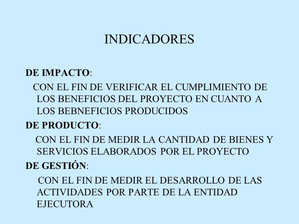 INDICADORES DE IMPACTO: CON EL FIN DE VERIFICAR EL CUMPLIMIENTO DE LOS BENEFICIOS DEL PROYECTO EN CUANTO A LOS BEBNEFICIOS PRODUCIDOS DE PRODUCTO: CON EL FIN DE MEDIR LA CANTIDAD DE BIENES Y SERVICIOS ELABORADOS POR EL PROYECTO DE GESTIÓN: CON EL FIN DE MEDIR EL DESARROLLO DE LAS ACTIVIDADES POR PARTE DE LA ENTIDAD EJECUTORA