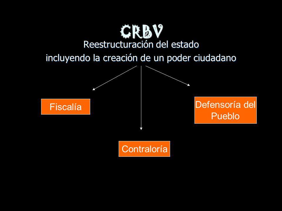 CRBV Reestructuración del estado incluyendo la creación de un poder ciudadano Fiscalía Contraloría Defensoría del Pueblo