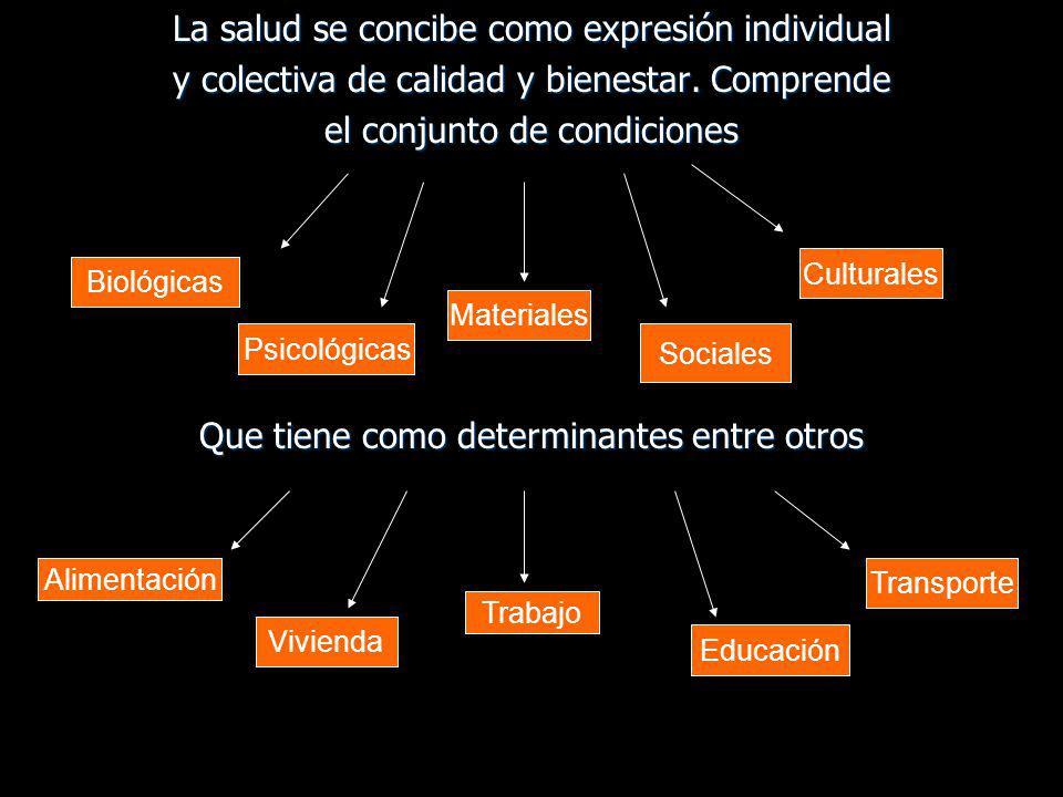 La salud se concibe como expresión individual y colectiva de calidad y bienestar. Comprende el conjunto de condiciones Que tiene como determinantes en