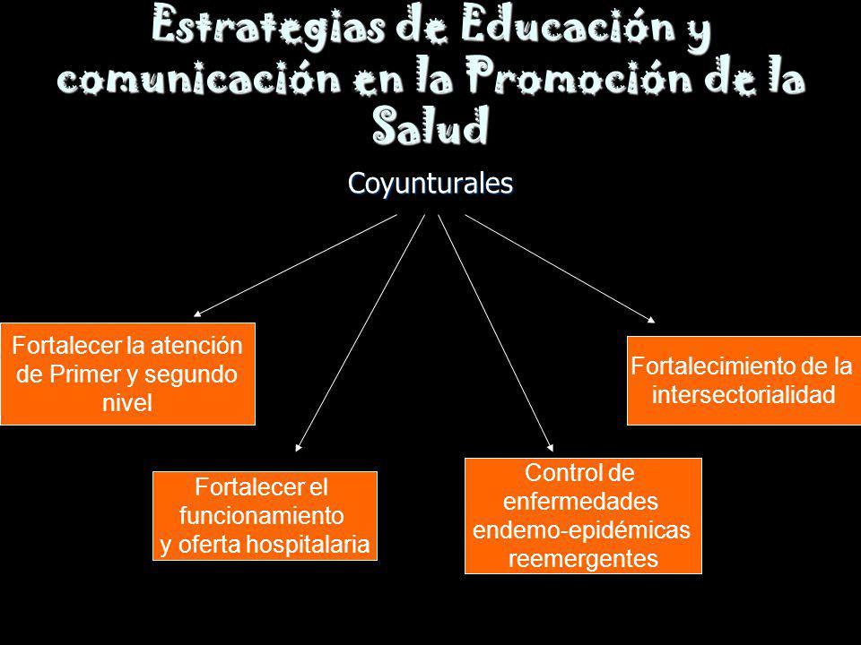Estrategias de Educación y comunicación en la Promoción de la Salud Coyunturales Fortalecer la atención de Primer y segundo nivel Fortalecer el funcio