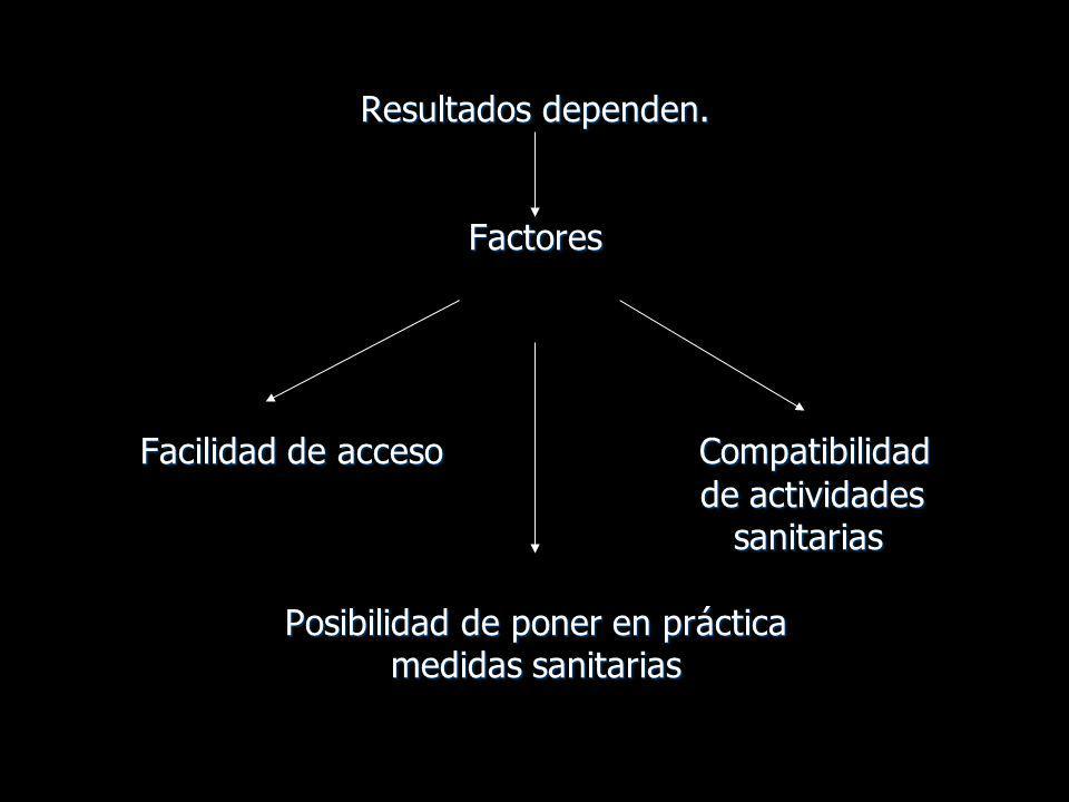Resultados dependen. Factores Facilidad de acceso Compatibilidad de actividades sanitarias Posibilidad de poner en práctica medidas sanitarias