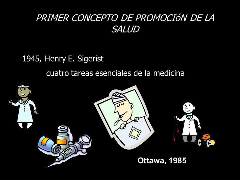 PRIMER CONCEPTO DE PROMOCIóN DE LA SALUD 1945, Henry E. Sigerist cuatro tareas esenciales de la medicina Ottawa, 1985