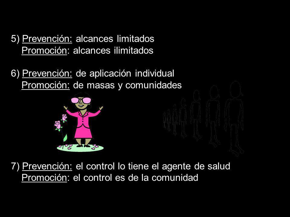 5) Prevención: alcances limitados Promoción: alcances ilimitados 6) Prevención: de aplicación individual Promoción: de masas y comunidades 7) Prevenci