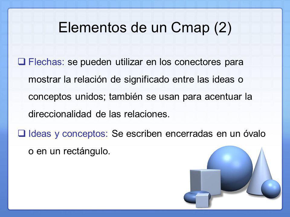 Elementos de un Cmap (2) Flechas: se pueden utilizar en los conectores para mostrar la relación de significado entre las ideas o conceptos unidos; también se usan para acentuar la direccionalidad de las relaciones.
