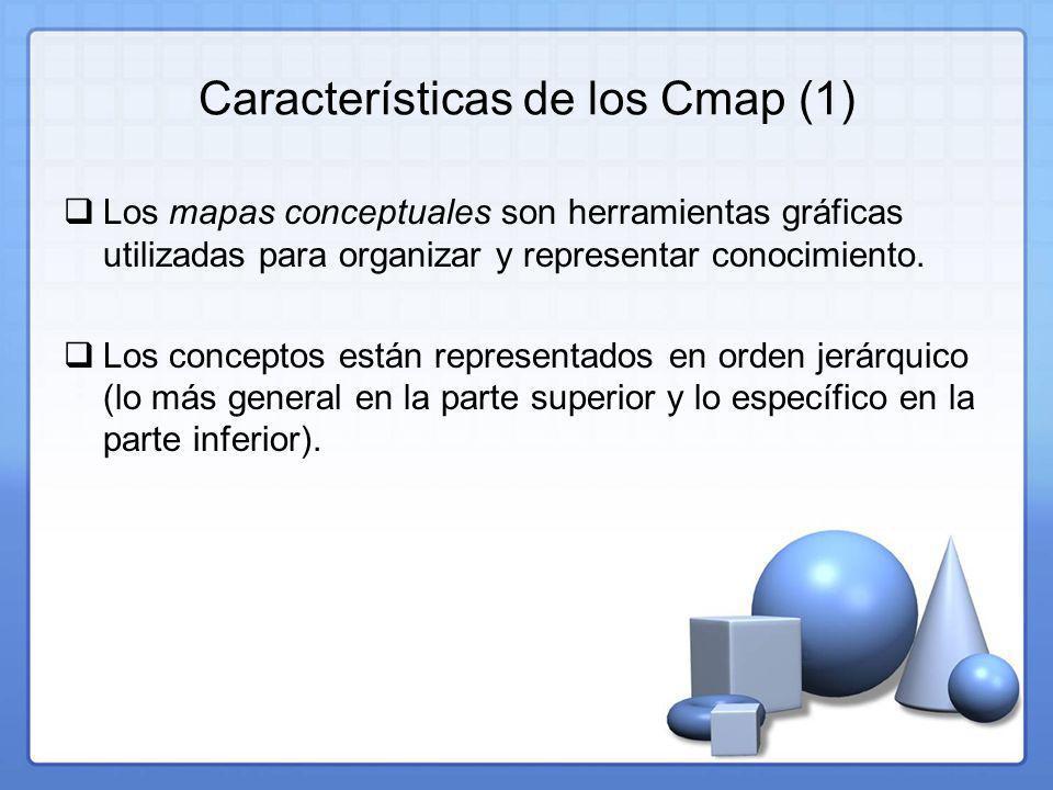 Características de los Cmap (1) Los mapas conceptuales son herramientas gráficas utilizadas para organizar y representar conocimiento.