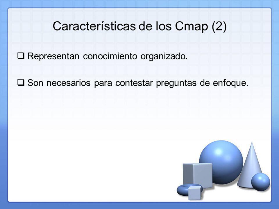 Características de los Cmap (2) Representan conocimiento organizado.