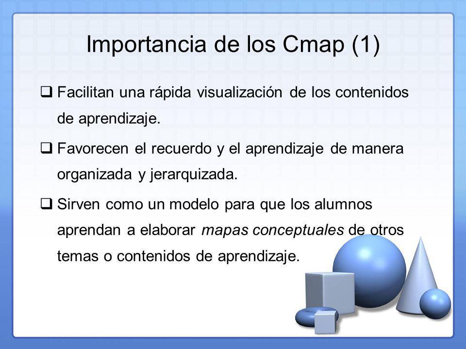 Importancia de los Cmap (1) Facilitan una rápida visualización de los contenidos de aprendizaje.