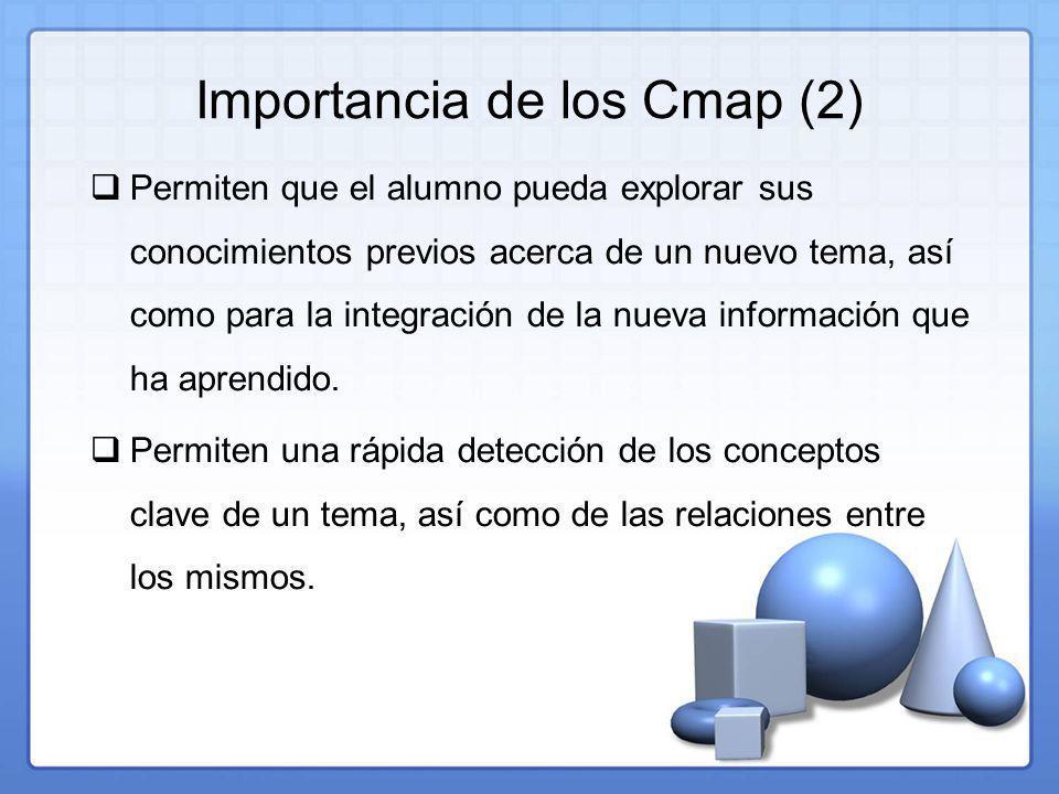 Importancia de los Cmap (2) Permiten que el alumno pueda explorar sus conocimientos previos acerca de un nuevo tema, así como para la integración de la nueva información que ha aprendido.