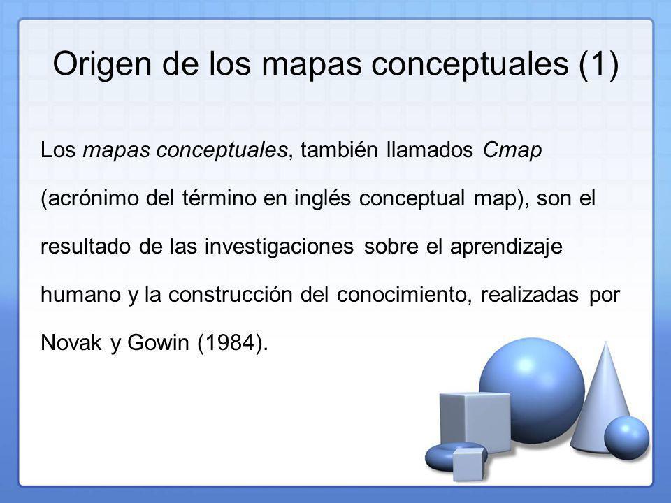 Origen de los mapas conceptuales (1) Los mapas conceptuales, también llamados Cmap (acrónimo del término en inglés conceptual map), son el resultado de las investigaciones sobre el aprendizaje humano y la construcción del conocimiento, realizadas por Novak y Gowin (1984).