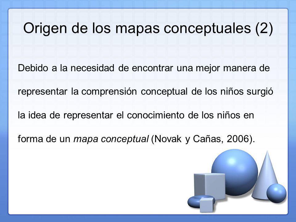 Origen de los mapas conceptuales (2) Debido a la necesidad de encontrar una mejor manera de representar la comprensión conceptual de los niños surgió la idea de representar el conocimiento de los niños en forma de un mapa conceptual (Novak y Cañas, 2006).