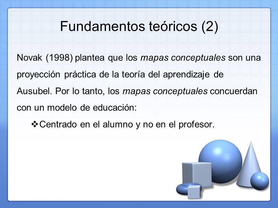 Fundamentos teóricos (2) Novak (1998) plantea que los mapas conceptuales son una proyección práctica de la teoría del aprendizaje de Ausubel.