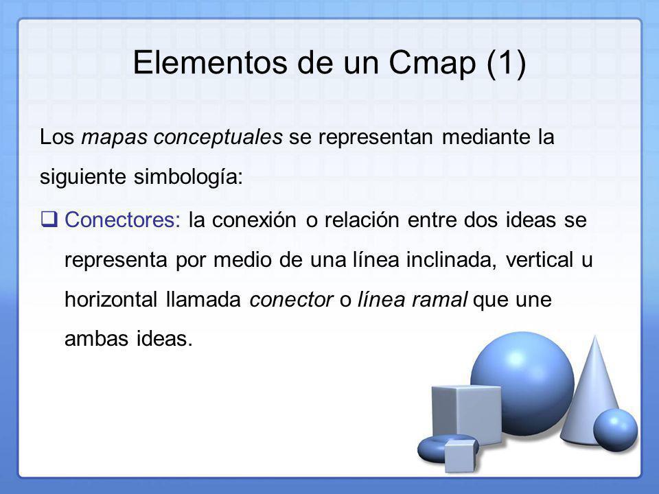 Elementos de un Cmap (1) Los mapas conceptuales se representan mediante la siguiente simbología: Conectores: la conexión o relación entre dos ideas se representa por medio de una línea inclinada, vertical u horizontal llamada conector o línea ramal que une ambas ideas.