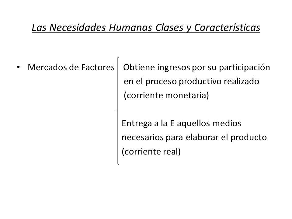 Las Necesidades Humanas Clases y Características Mercados de Factores Obtiene ingresos por su participación en el proceso productivo realizado (corrie