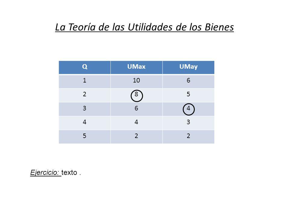 La Teoría de las Utilidades de los Bienes QUMaxUMay 1106 285 364 443 522 Ejercicio: texto.