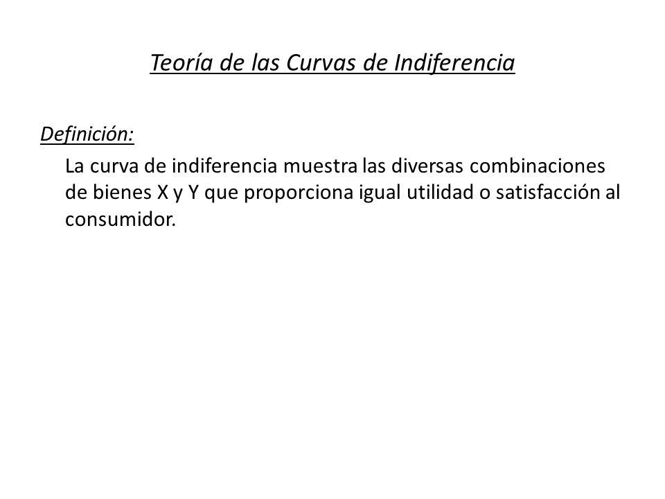 Teoría de las Curvas de Indiferencia Definición: La curva de indiferencia muestra las diversas combinaciones de bienes X y Y que proporciona igual uti