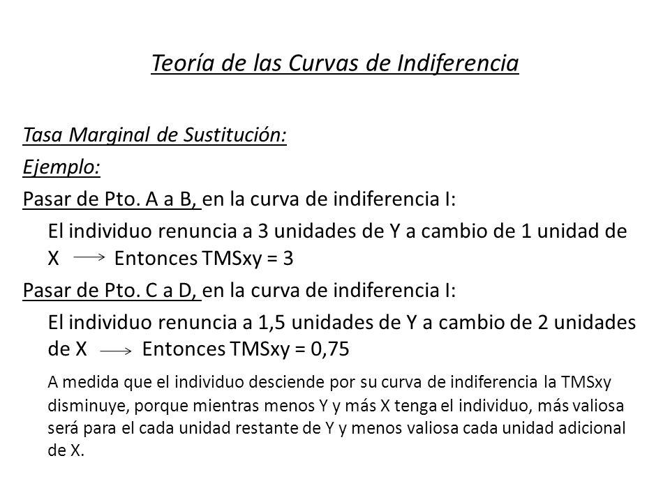 Teoría de las Curvas de Indiferencia Tasa Marginal de Sustitución: Ejemplo: Pasar de Pto. A a B, en la curva de indiferencia I: El individuo renuncia