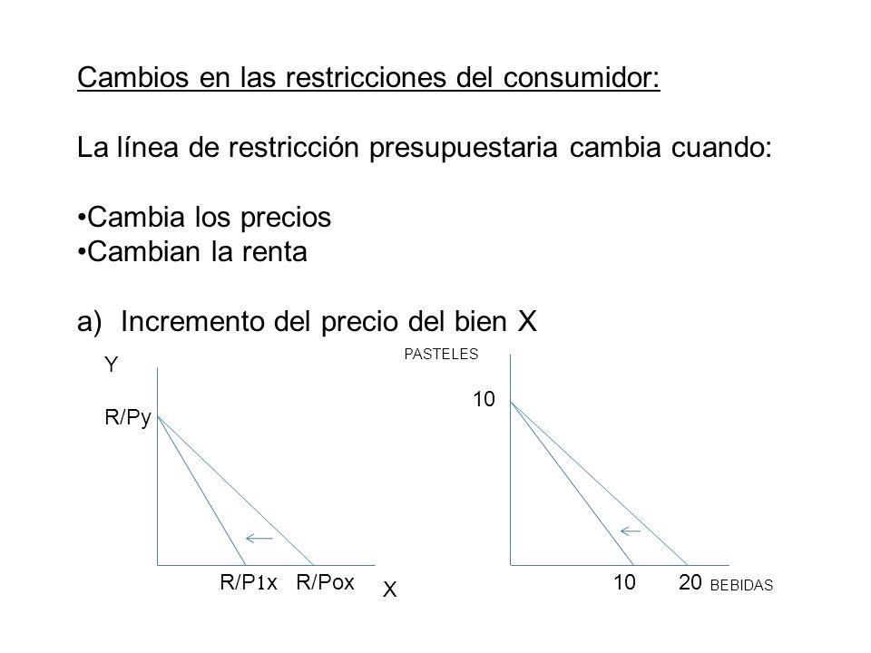 Cambios en las restricciones del consumidor: La línea de restricción presupuestaria cambia cuando: Cambia los precios Cambian la renta a)Incremento de
