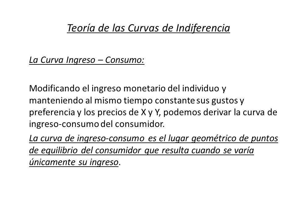 Teoría de las Curvas de Indiferencia La Curva Ingreso – Consumo: Modificando el ingreso monetario del individuo y manteniendo al mismo tiempo constant