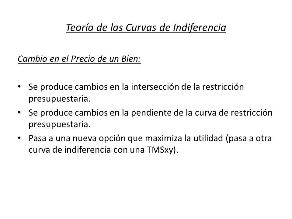 Teoría de las Curvas de Indiferencia Cambio en el Precio de un Bien: Se produce cambios en la intersección de la restricción presupuestaria. Se produc