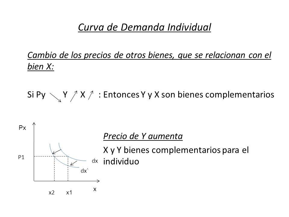 Curva de Demanda Individual Cambio de los precios de otros bienes, que se relacionan con el bien X: Si Py Y X : Entonces Y y X son bienes complementar
