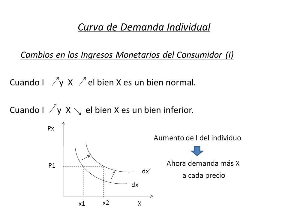 Curva de Demanda Individual Cambios en los Ingresos Monetarios del Consumidor (I) Cuando I y X el bien X es un bien normal. Cuando I y X el bien X es