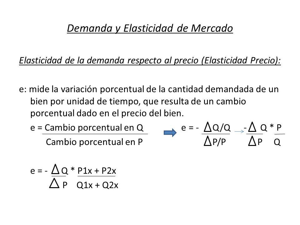 Demanda y Elasticidad de Mercado Elasticidad de la demanda respecto al precio (Elasticidad Precio): e: mide la variación porcentual de la cantidad dem
