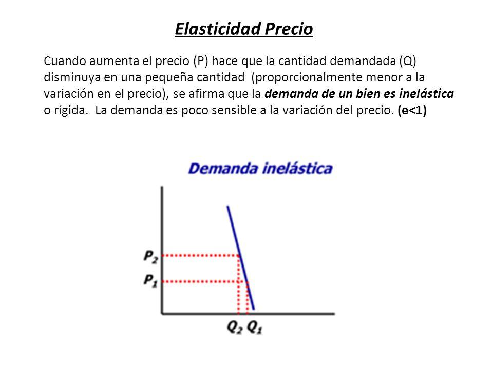 Elasticidad Precio Cuando aumenta el precio (P) hace que la cantidad demandada (Q) disminuya en una pequeña cantidad (proporcionalmente menor a la var