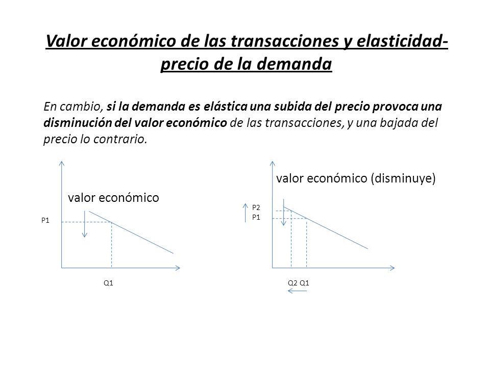 Valor económico de las transacciones y elasticidad- precio de la demanda En cambio, si la demanda es elástica una subida del precio provoca una dismin