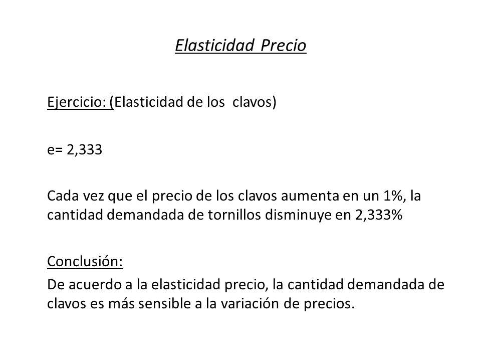 Elasticidad Precio Ejercicio: (Elasticidad de los clavos) e= 2,333 Cada vez que el precio de los clavos aumenta en un 1%, la cantidad demandada de tor