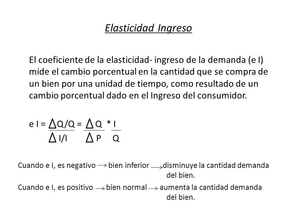 Elasticidad Ingreso El coeficiente de la elasticidad- ingreso de la demanda (e I) mide el cambio porcentual en la cantidad que se compra de un bien po