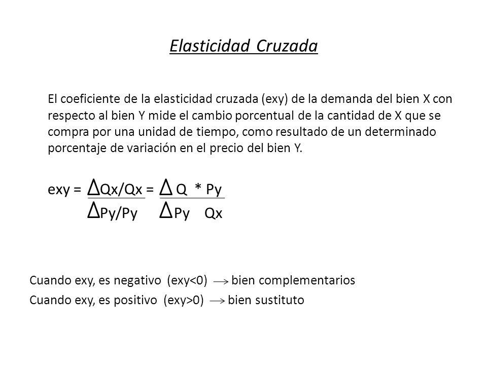 Elasticidad Cruzada El coeficiente de la elasticidad cruzada (exy) de la demanda del bien X con respecto al bien Y mide el cambio porcentual de la can