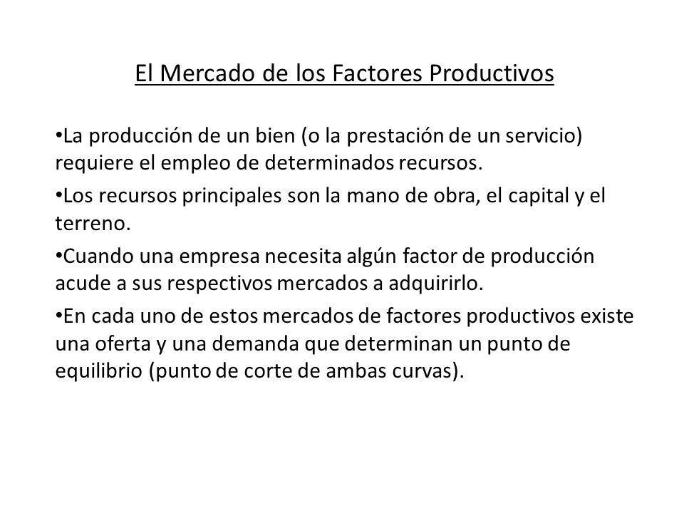 El Mercado de los Factores Productivos La producción de un bien (o la prestación de un servicio) requiere el empleo de determinados recursos. Los recu