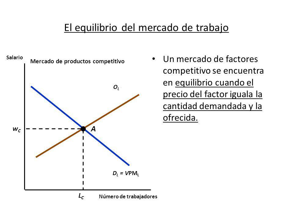 O L = GMe D L = VPM L El equilibrio del mercado de trabajo Un mercado de factores competitivo se encuentra en equilibrio cuando el precio del factor i