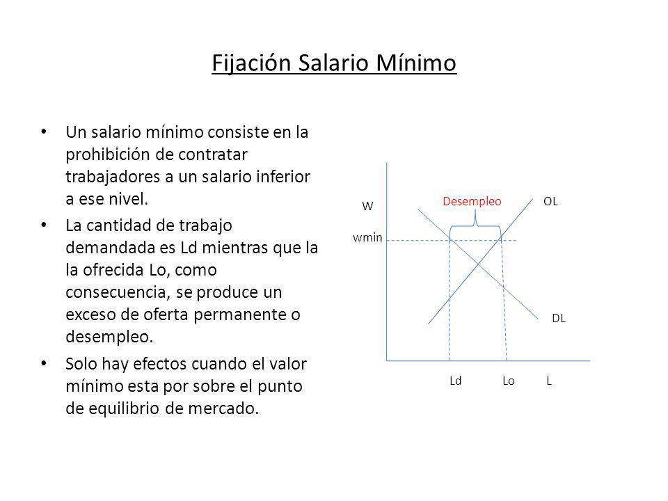 Fijación Salario Mínimo Un salario mínimo consiste en la prohibición de contratar trabajadores a un salario inferior a ese nivel. La cantidad de traba