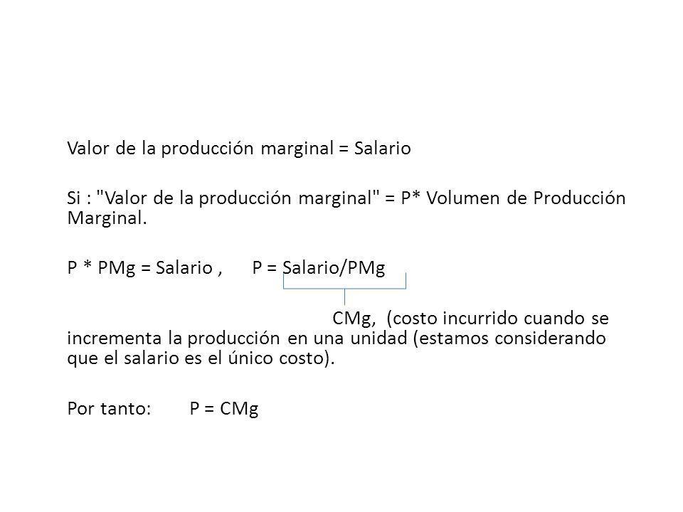 Valor de la producción marginal = Salario Si :