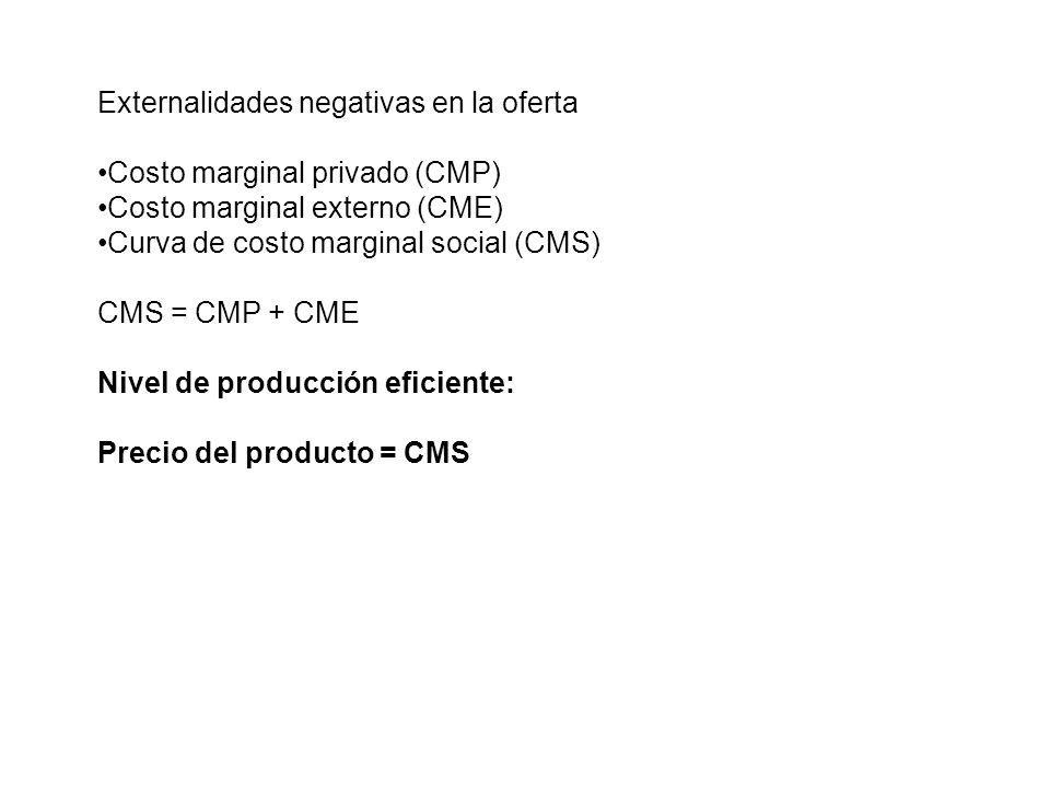 Externalidades negativas en la oferta Costo marginal privado (CMP) Costo marginal externo (CME) Curva de costo marginal social (CMS) CMS = CMP + CME N