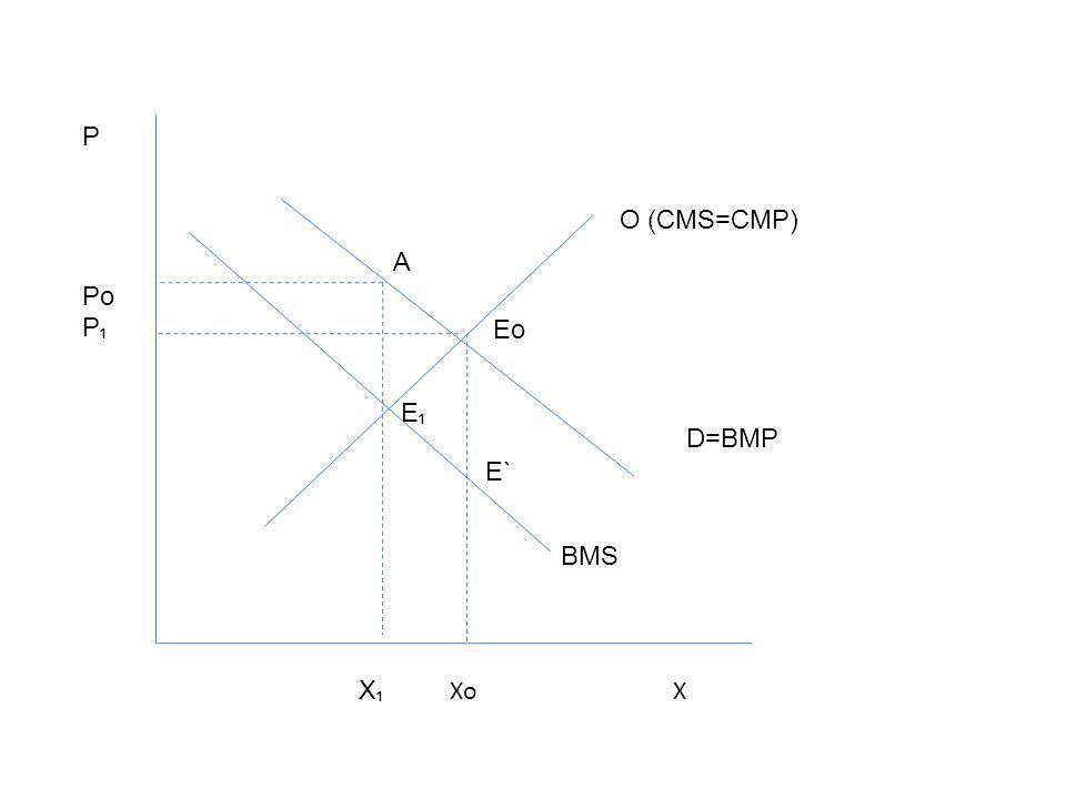 O (CMS=CMP) D=BMP BMS Eo E A E` X Xo X P Po P