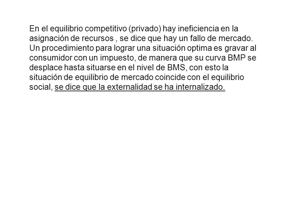 En el equilibrio competitivo (privado) hay ineficiencia en la asignación de recursos, se dice que hay un fallo de mercado. Un procedimiento para logra
