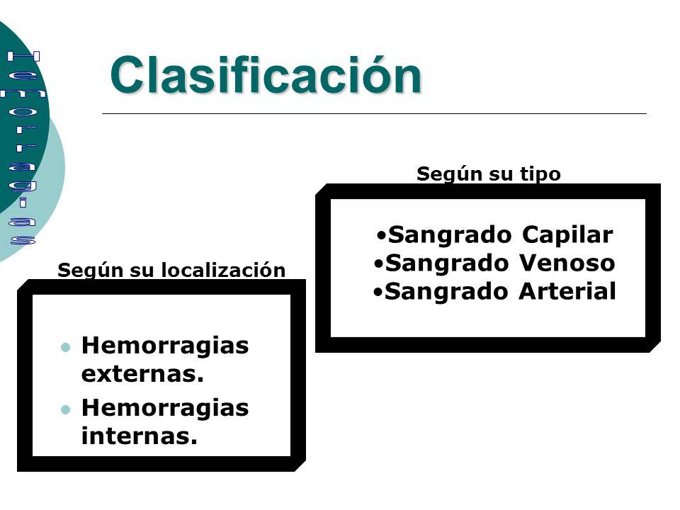 Según tipo Hemorragia Capilar o Superficial Hemorragia Capilar o Superficial: Compromete solo los vasos sanguíneos superficiales que irrigan la piel; generalmente esta hemorragia es escasa y se puede controlar fácilmente.