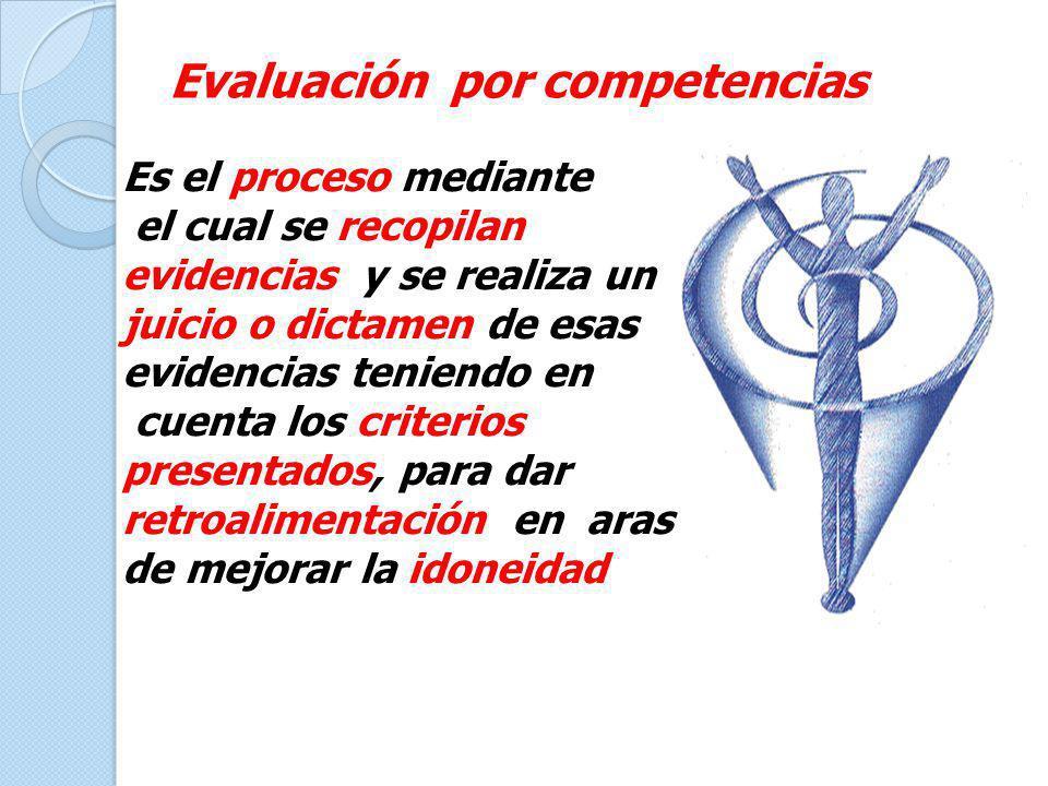 FUNCIONES DE LA EVALUACIÓN Diagnóstico Retroalimentación Instructiva Educativa De desarrollo De Control Toma de Decisiones
