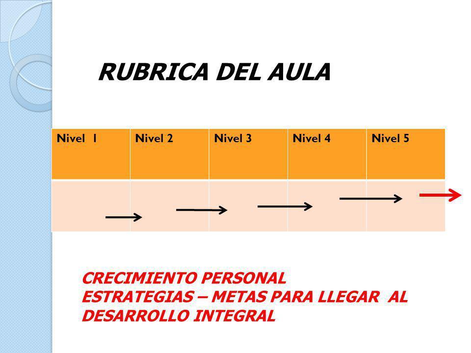CRITERIOS DE EVALUACIÓN 1.