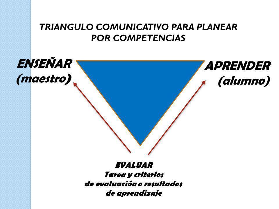 Instrumentos orales EXPOSICIÓN Manifestación oral por la que se da a conocer, mediante declaración o explicación, el sentido de una o varias ideas.