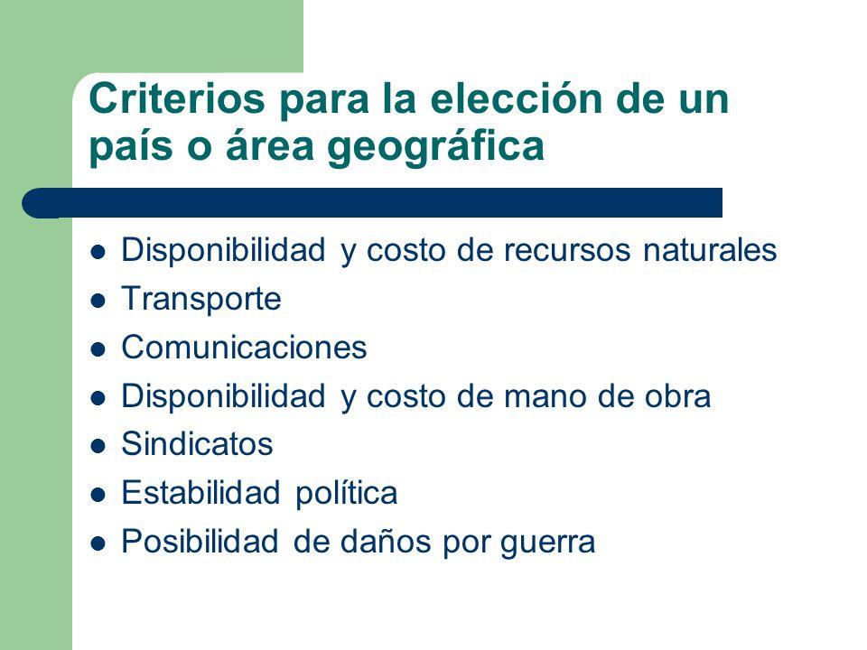 Criterios para la elección de un país o área geográfica Discriminación de empresas extranjeras Disponibilidad de capital local Posibilidad de repatriación de los beneficios y el capital Estabilidad monetaria Estabilidad de precios Impuestos y aranceles Incentivos a la inversión