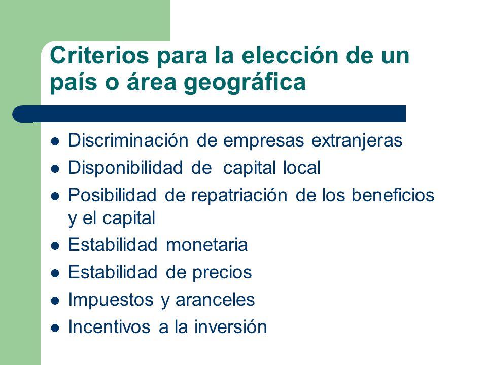 Criterios agregados para la elección de región Accesibilidad a las fuentes de materias primas Mano de obra y salarios Disponibilidad y costo de la energía Accesibilidad a los mercados Transporte y comunicaciones Clima Fiscalidad y otros factores económicos Servicios
